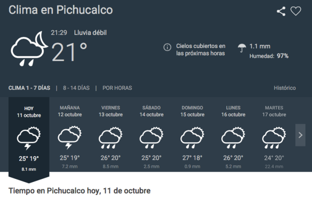 clima pichucalco.png